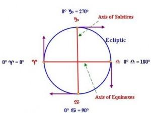 earth-rotation-swastika-movement-300x224