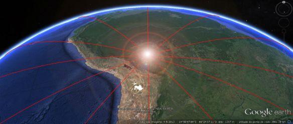 A Conexão Entre a Terra e o Céu
